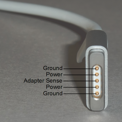 magsafe-1 connector labels